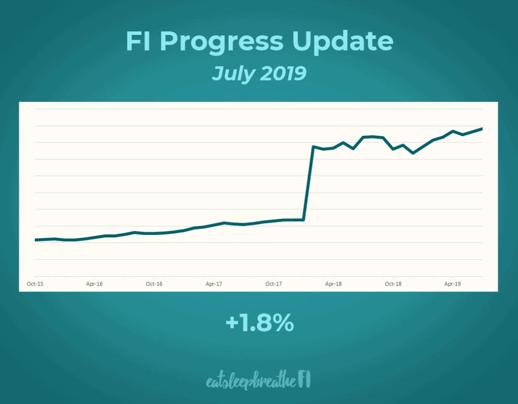 fi progress 1907