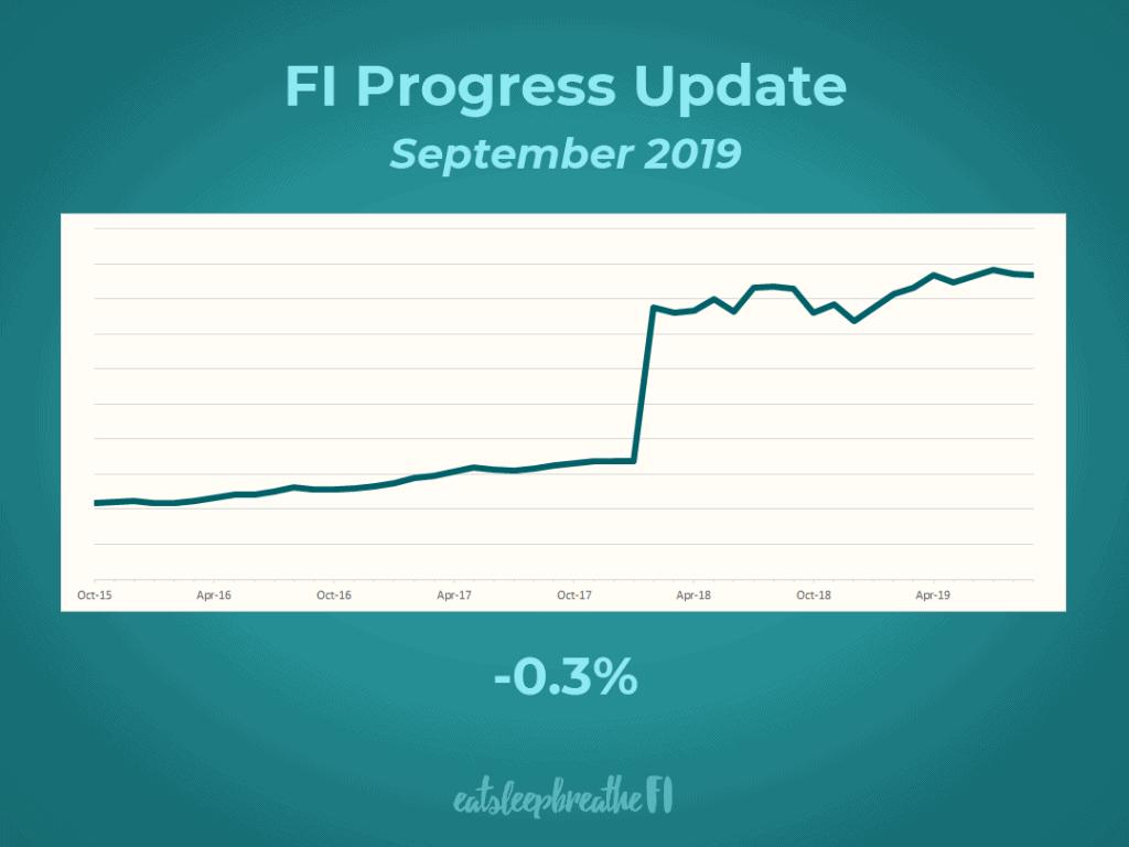 fi progress 1909
